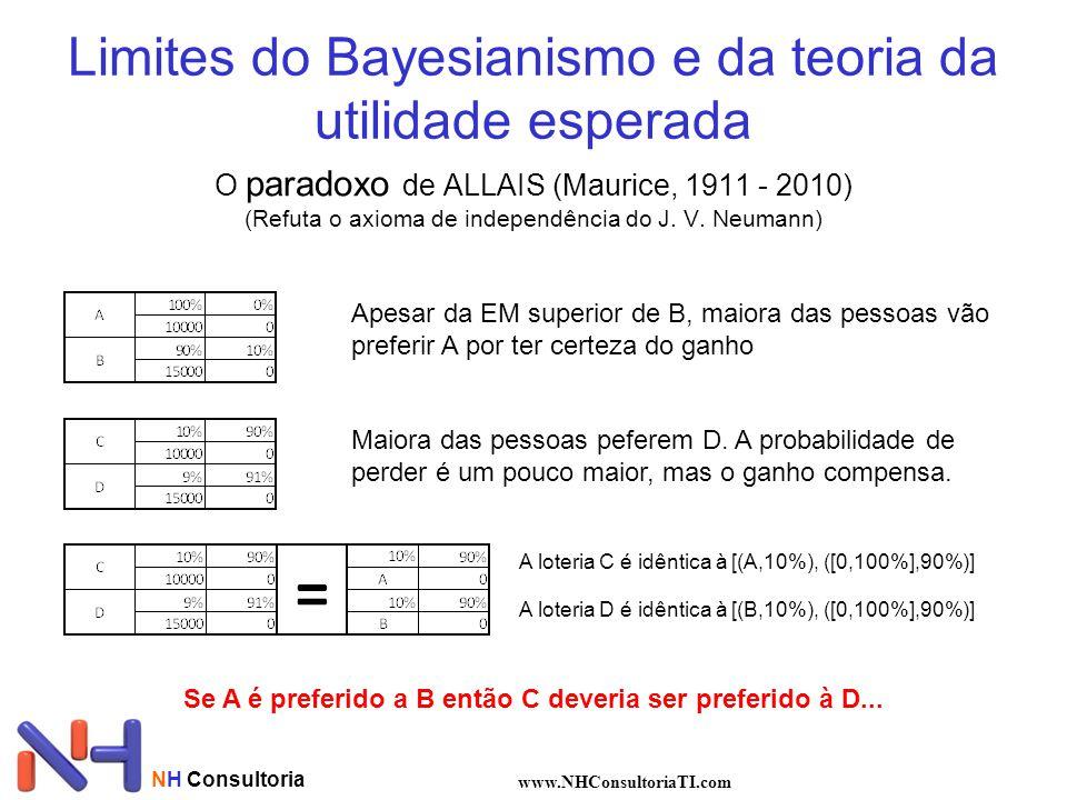 NH Consultoria www.NHConsultoriaTI.com Limites do Bayesianismo e da teoria da utilidade esperada O paradoxo de ALLAIS (Maurice, 1911 - 2010) (Refuta o