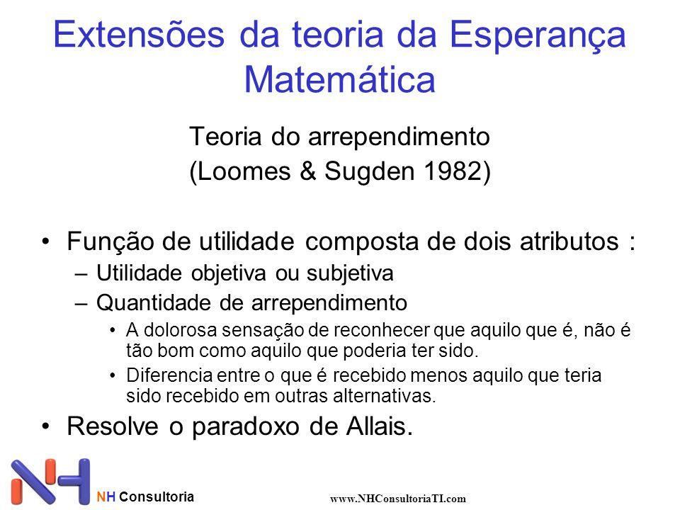 NH Consultoria www.NHConsultoriaTI.com Extensões da teoria da Esperança Matemática Teoria do arrependimento (Loomes & Sugden 1982) Função de utilidade