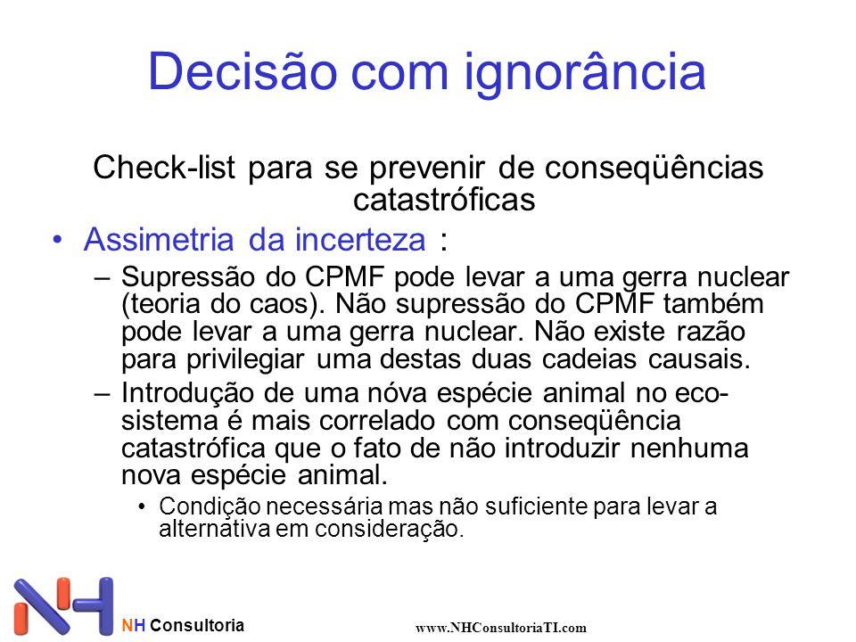 NH Consultoria www.NHConsultoriaTI.com Decisão com ignorância Check-list para se prevenir de conseqüências catastróficas Assimetria da incerteza : –Su