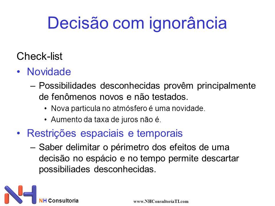 NH Consultoria www.NHConsultoriaTI.com Decisão com ignorância Check-list Novidade –Possibilidades desconhecidas provêm principalmente de fenômenos nov
