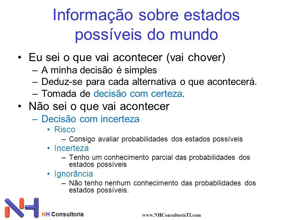 NH Consultoria www.NHConsultoriaTI.com Bayesianismo 4 princípios –O sujeto bayesiano têm um conjunto de crenças probabilísticas coerentes.