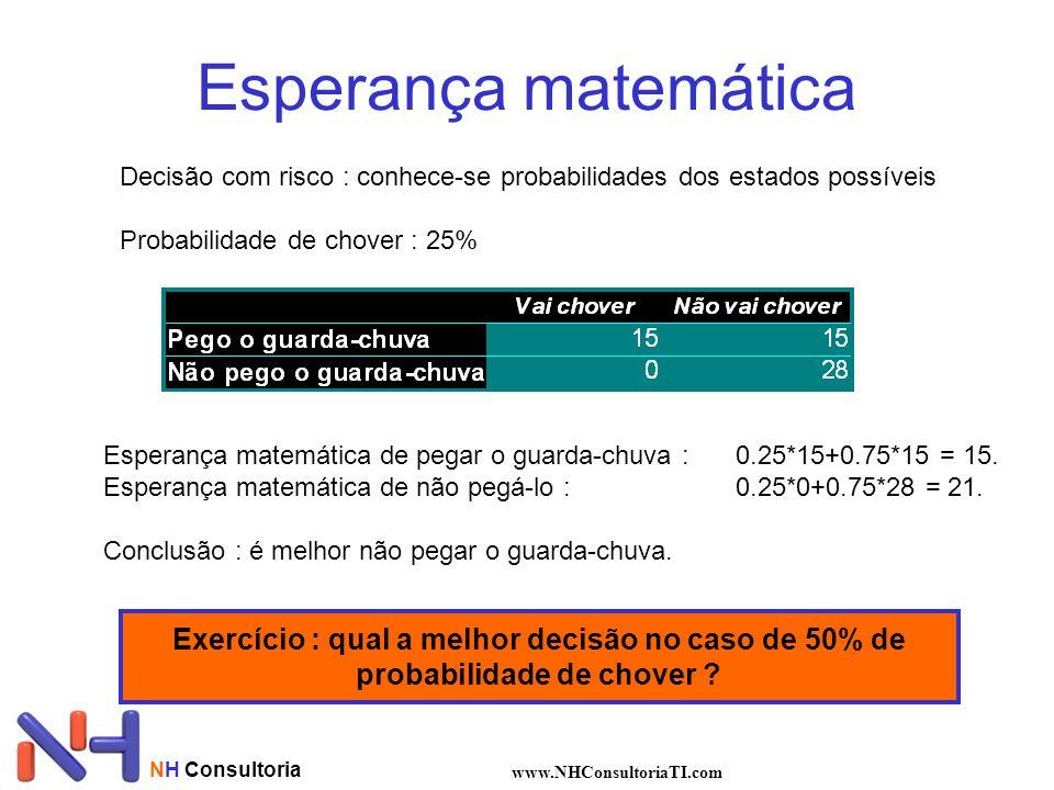 NH Consultoria www.NHConsultoriaTI.com Bayesianismo O presente está atrás de uma porta : –Av, Aa, Am –P(Av) = P(Aa) = P(Am) = 1/3.