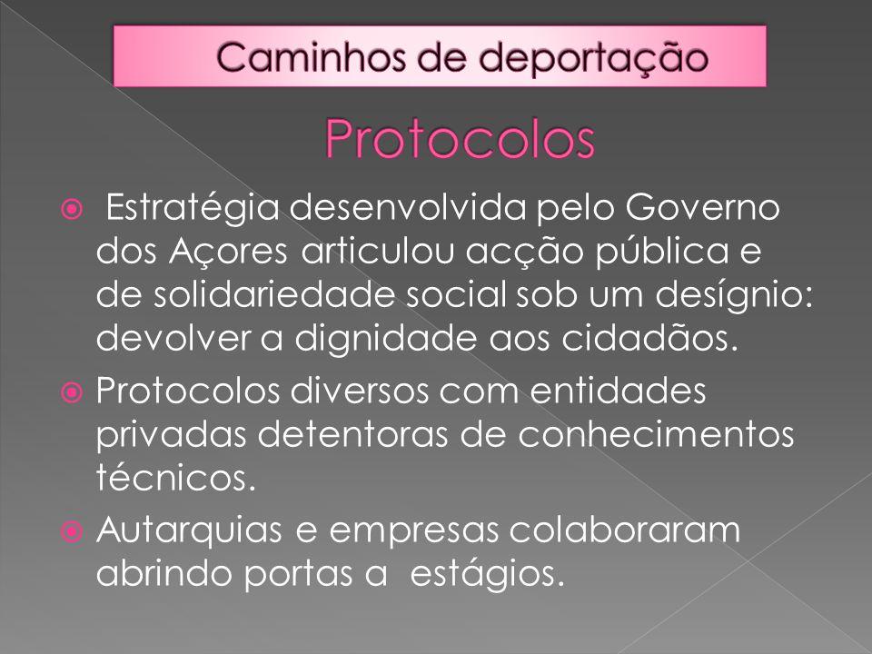  Estratégia desenvolvida pelo Governo dos Açores articulou acção pública e de solidariedade social sob um desígnio: devolver a dignidade aos cidadãos.
