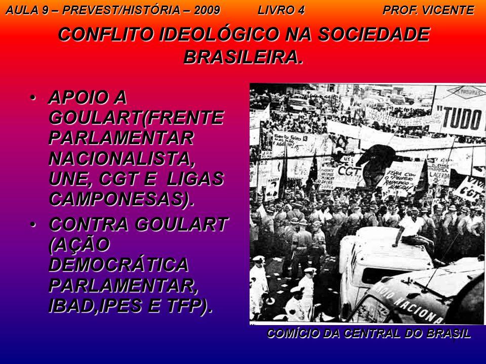 7 CONFLITO IDEOLÓGICO NA SOCIEDADE BRASILEIRA. APOIO A GOULART(FRENTE PARLAMENTAR NACIONALISTA, UNE, CGT E LIGAS CAMPONESAS).APOIO A GOULART(FRENTE PA