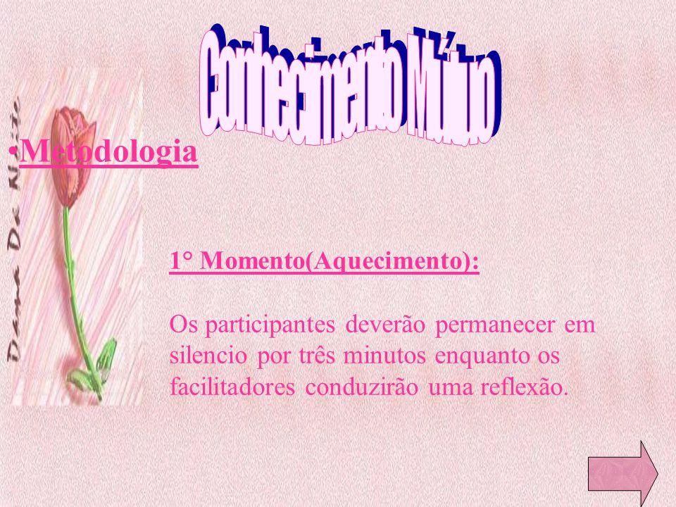 Metodologia 1° Momento(Aquecimento): Os participantes deverão permanecer em silencio por três minutos enquanto os facilitadores conduzirão uma reflexã