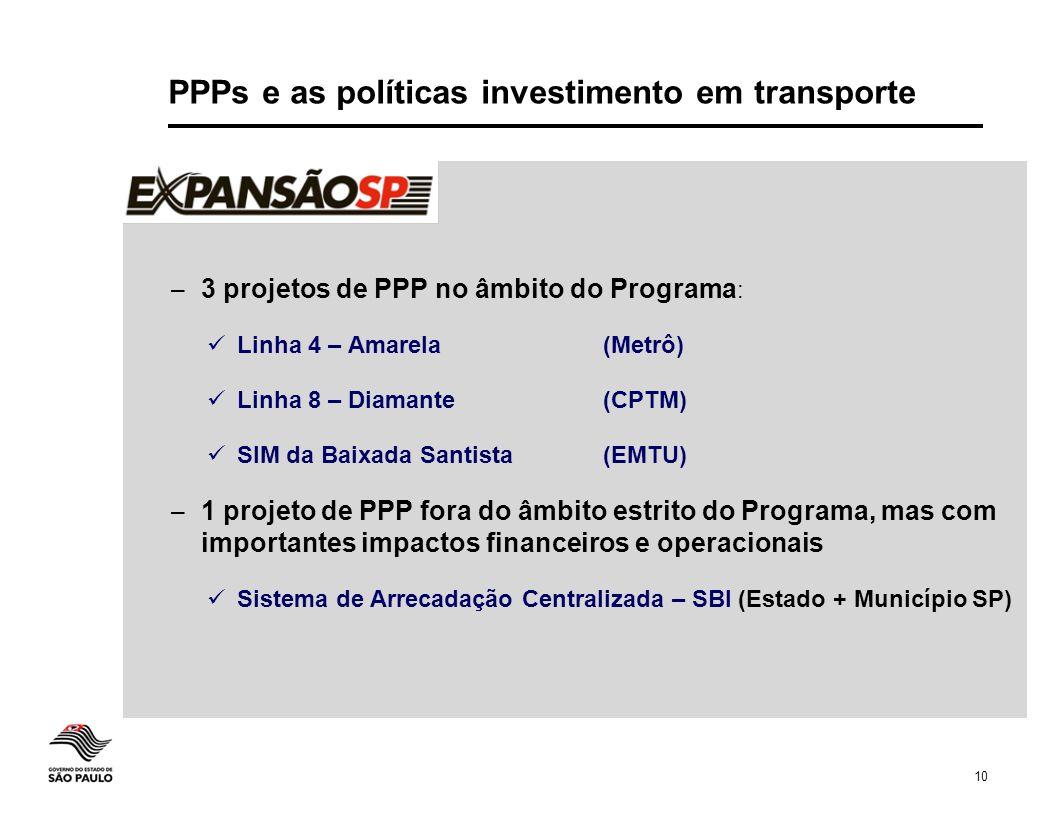 10 PPPs e as políticas investimento em transporte – 3 projetos de PPP no âmbito do Programa : Linha 4 – Amarela(Metrô) Linha 8 – Diamante(CPTM) SIM da