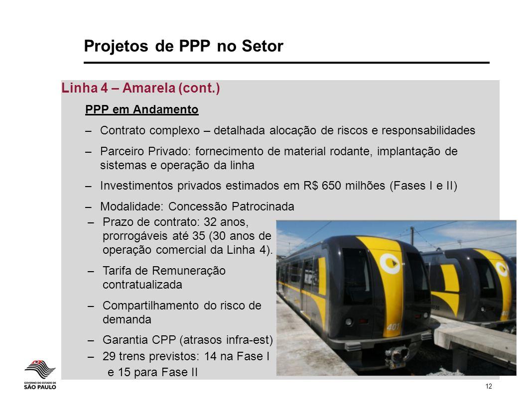 Linha 4 – Amarela (cont.) PPP em Andamento – Contrato complexo – detalhada alocação de riscos e responsabilidades – Parceiro Privado: fornecimento de