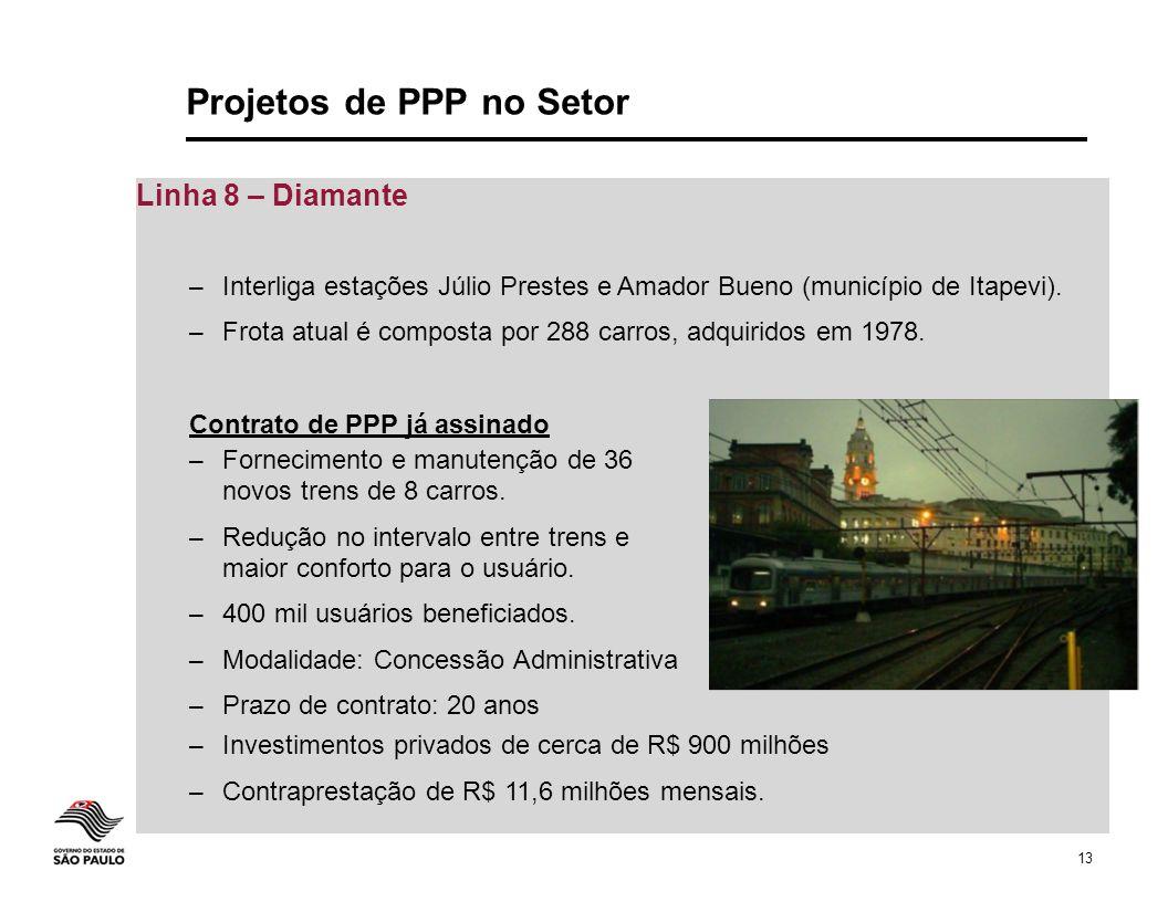 Linha 8 – Diamante – Interliga estações Júlio Prestes e Amador Bueno (município de Itapevi). – Frota atual é composta por 288 carros, adquiridos em 19