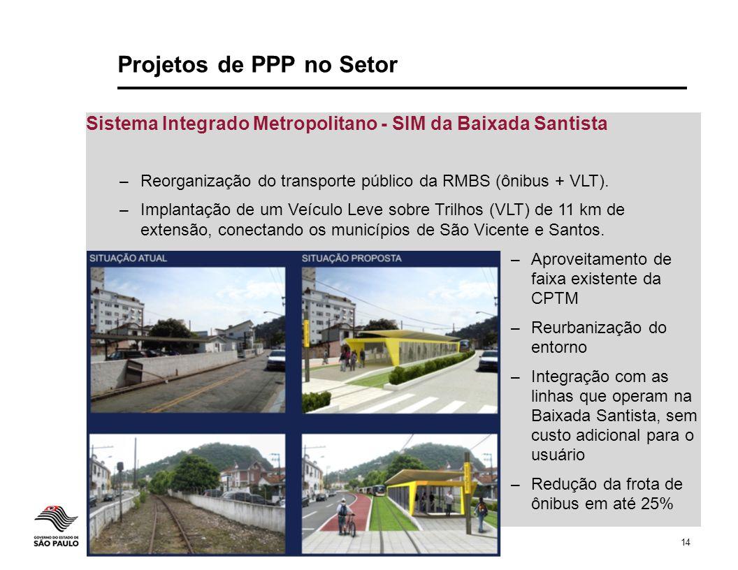 Sistema Integrado Metropolitano - SIM da Baixada Santista – Reorganização do transporte público da RMBS (ônibus + VLT). – Implantação de um Veículo Le