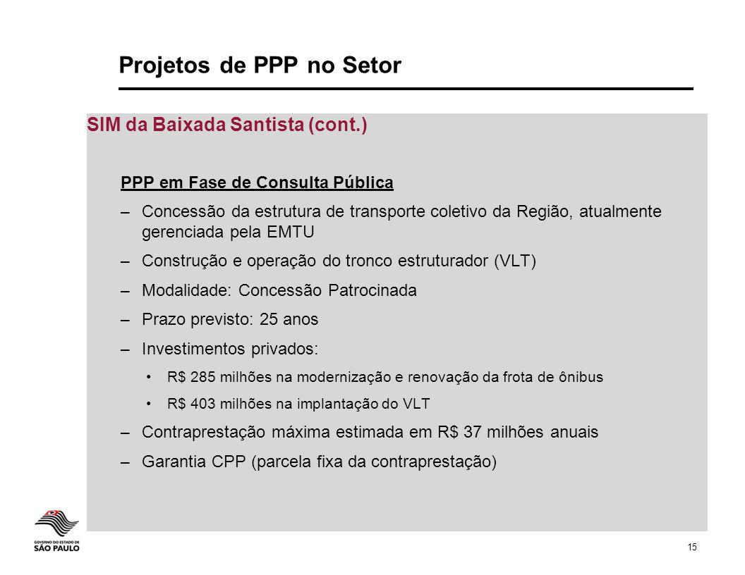 SIM da Baixada Santista (cont.) PPP em Fase de Consulta Pública – Concessão da estrutura de transporte coletivo da Região, atualmente gerenciada pela