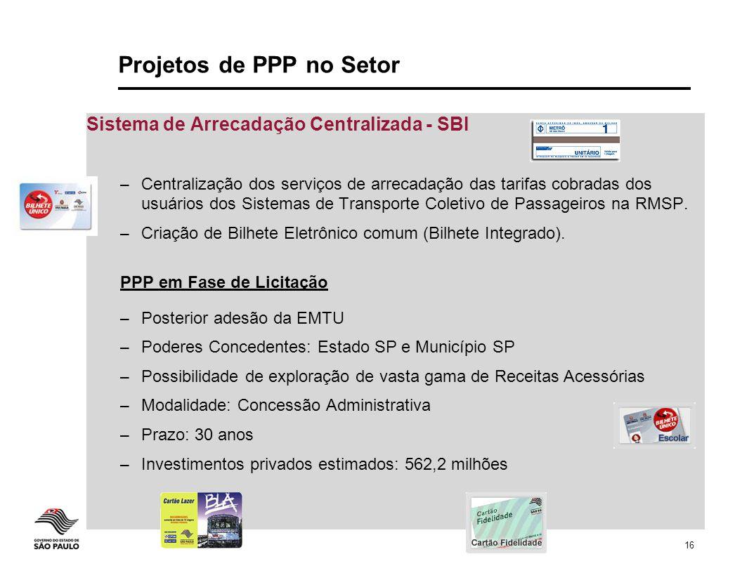 Sistema de Arrecadação Centralizada - SBI – Centralização dos serviços de arrecadação das tarifas cobradas dos usuários dos Sistemas de Transporte Col