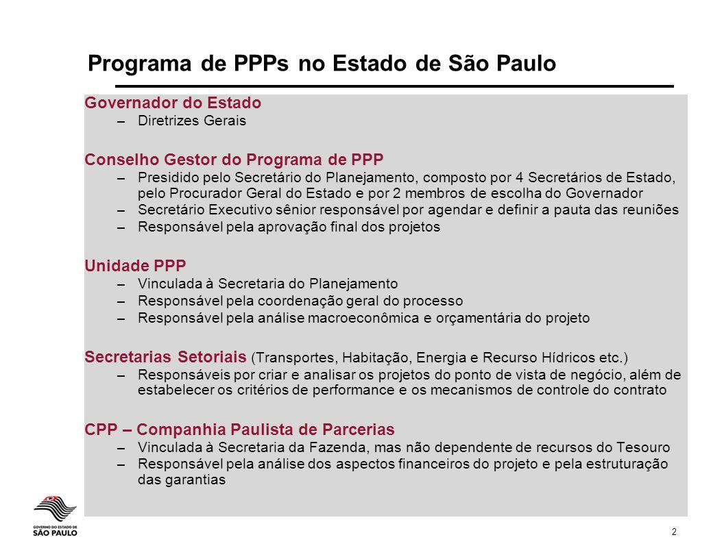 2 Programa de PPPs no Estado de São Paulo Governador do Estado – Diretrizes Gerais Conselho Gestor do Programa de PPP – Presidido pelo Secretário do P