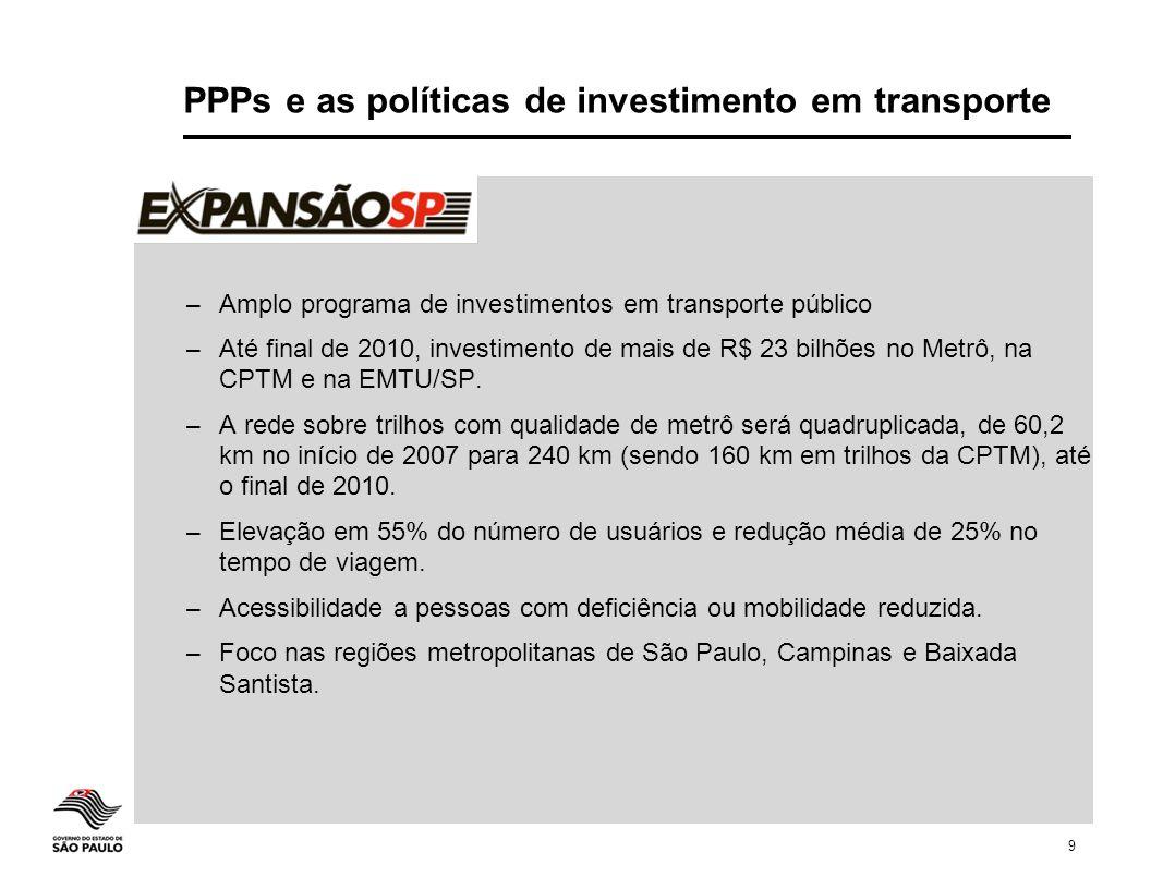 9 PPPs e as políticas de investimento em transporte – Amplo programa de investimentos em transporte público – Até final de 2010, investimento de mais