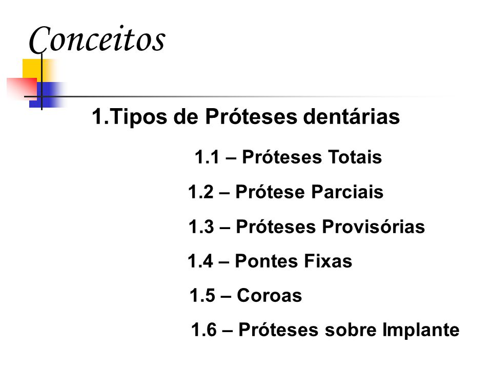 Conceitos 1.Tipos de Próteses dentárias 1.1 – Próteses Totais 1.2 – Prótese Parciais 1.3 – Próteses Provisórias 1.4 – Pontes Fixas 1.5 – Coroas 1.6 – Próteses sobre Implante