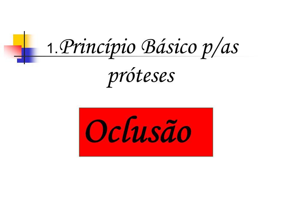 1. Princípio Básico p/as próteses Oclusão