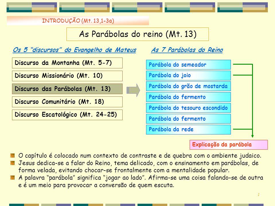 """1 INTRODUÇÃO (Mt. 13,1-3a) As Parábolas do reino (Mt. 13) Os 5 """"discursos"""" do Evangelho de Mateus Discurso da Montanha (Mt. 5-7) Discurso Missionário"""