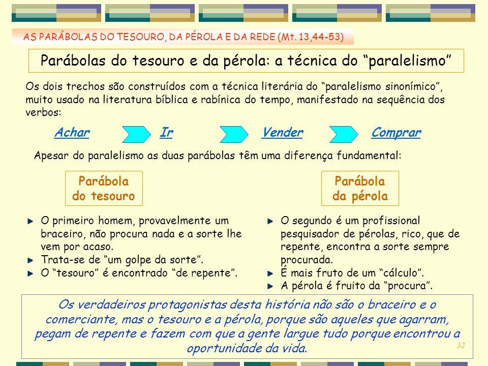 """AS PARÁBOLAS DO TESOURO, DA PÉROLA E DA REDE (Mt. 13,44-53) Os dois trechos são construídos com a técnica literária do """"paralelismo sinonímico"""", muito"""