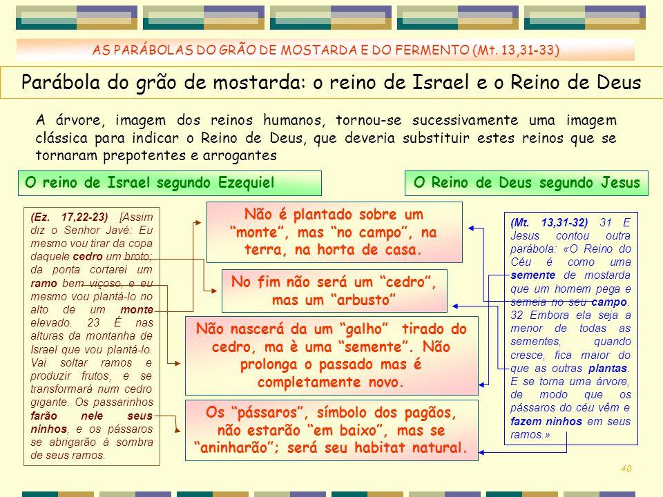 AS PARÁBOLAS DO GRÃO DE MOSTARDA E DO FERMENTO (Mt. 13,31-33) Parábola do grão de mostarda: o reino de Israel e o Reino de Deus (Ez. 17,22-23) [Assim