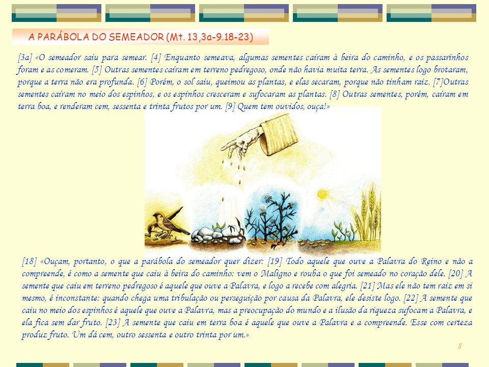 A PARÁBOLA DO SEMEADOR (Mt. 13,3a-9.18-23) [3a] «O semeador saiu para semear. [4] Enquanto semeava, algumas sementes caíram à beira do caminho, e os p