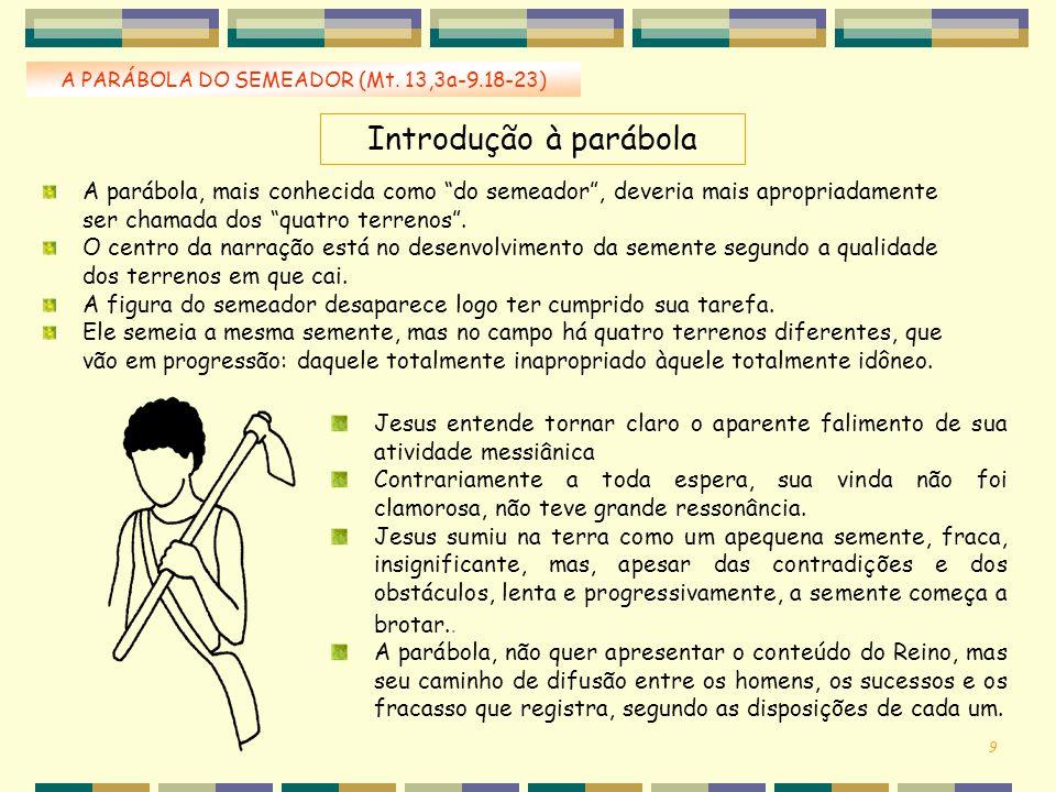 """Introdução à parábola A PARÁBOLA DO SEMEADOR (Mt. 13,3a-9.18-23) A parábola, mais conhecida como """"do semeador"""", deveria mais apropriadamente ser chama"""