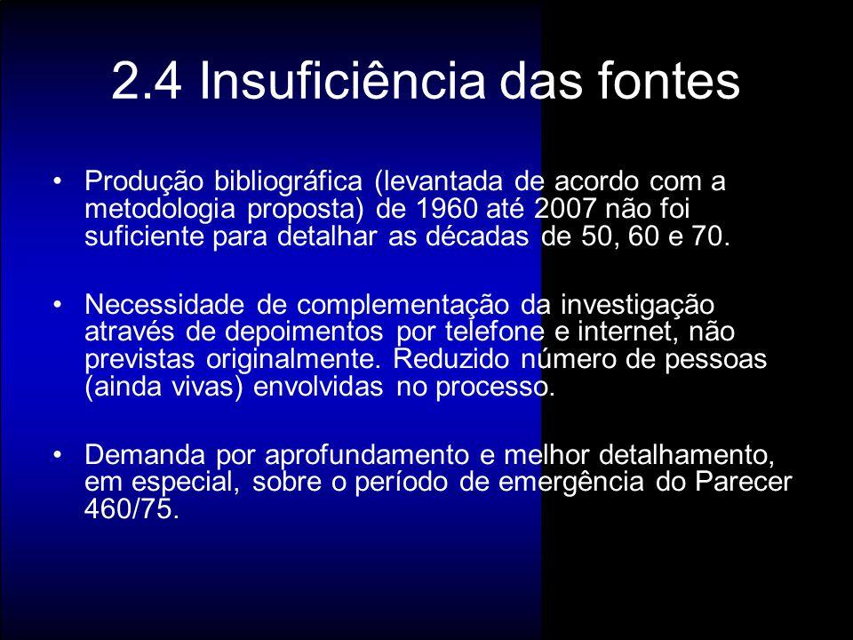 2.4 Insuficiência das fontes Produção bibliográfica (levantada de acordo com a metodologia proposta) de 1960 até 2007 não foi suficiente para detalhar