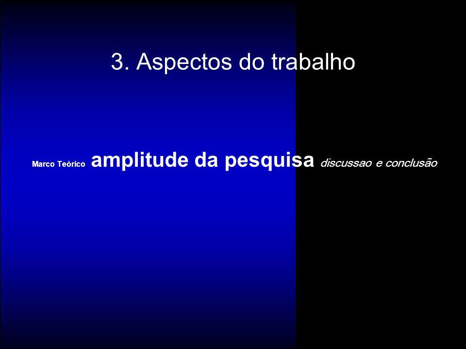 3. Aspectos do trabalho Marco Teórico amplitude da pesquisa discussao e conclusão