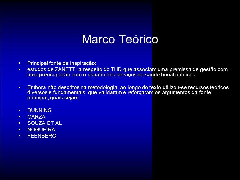 Marco Teórico Principal fonte de inspiração: estudos de ZANETTI a respeito do THD que associam uma premissa de gestão com uma preocupação com o usuári