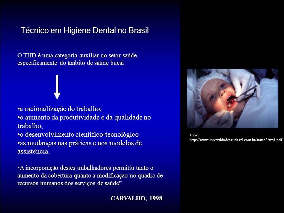 Técnico em Higiene Dental no Brasil O THD é uma categoria auxiliar no setor saúde, especificamente do âmbito de saúde bucal a racionalização do trabal