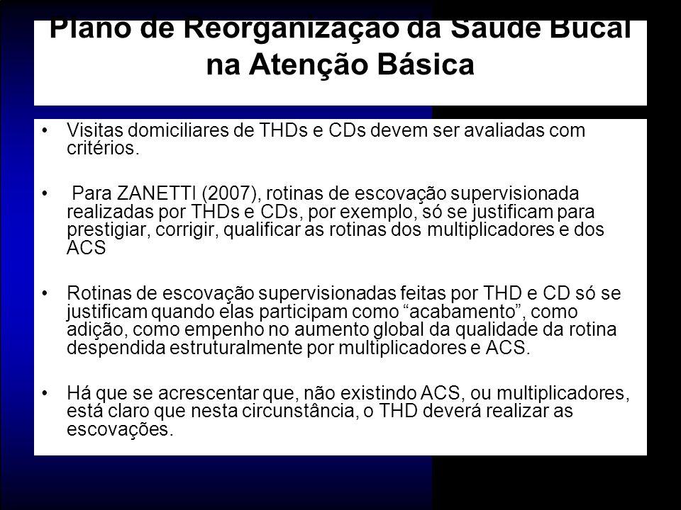 Plano de Reorganização da Saúde Bucal na Atenção Básica Visitas domiciliares de THDs e CDs devem ser avaliadas com critérios. Para ZANETTI (2007), rot