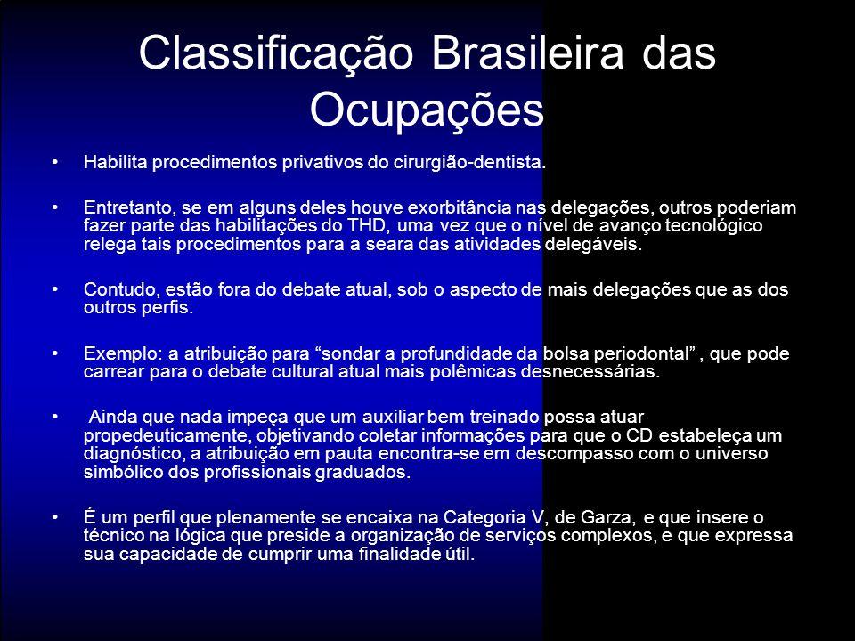 Classificação Brasileira das Ocupações Habilita procedimentos privativos do cirurgião-dentista. Entretanto, se em alguns deles houve exorbitância nas
