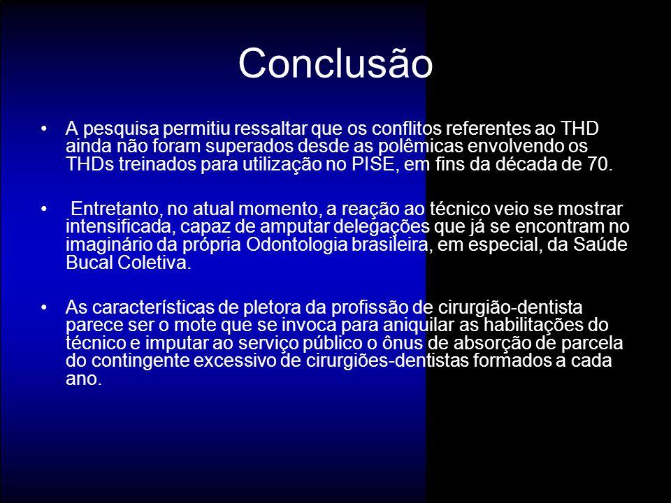 Conclusão A pesquisa permitiu ressaltar que os conflitos referentes ao THD ainda não foram superados desde as polêmicas envolvendo os THDs treinados p