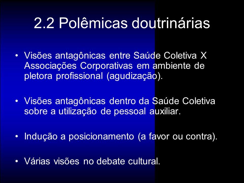 2.2 Polêmicas doutrinárias Visões antagônicas entre Saúde Coletiva X Associações Corporativas em ambiente de pletora profissional (agudização). Visões