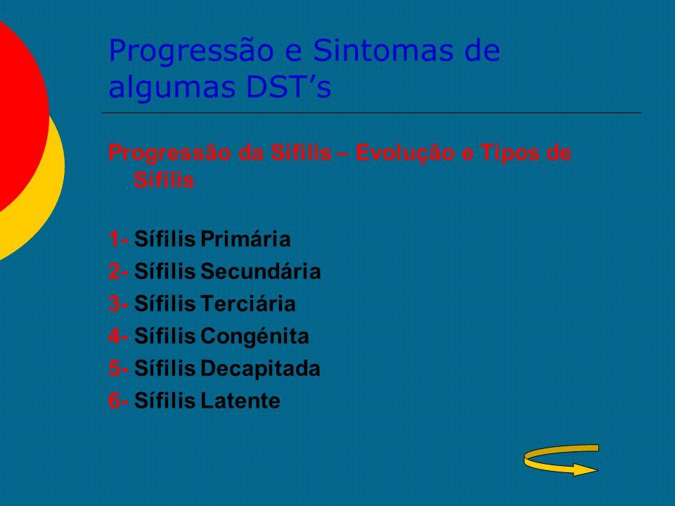 Progressão e Sintomas de algumas DST's Progressão da Sífilis – Evolução e Tipos de Sífilis 1- Sífilis Primária 2- Sífilis Secundária 3- Sífilis Terciá