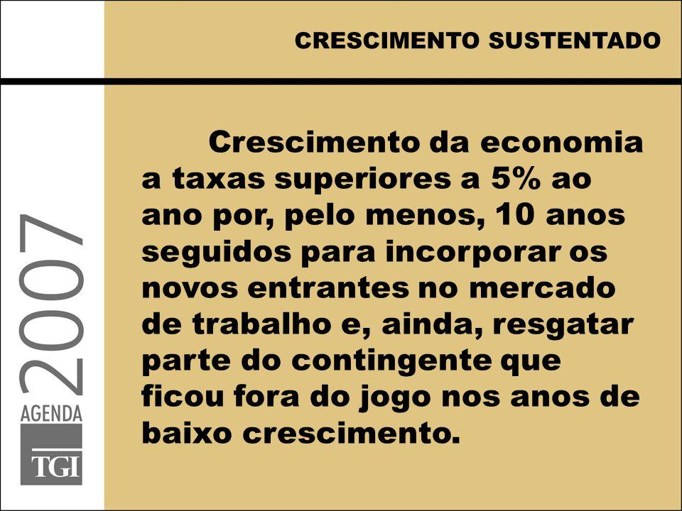 CRESCIMENTO SUSTENTADO Crescimento da economia a taxas superiores a 5% ao ano por, pelo menos, 10 anos seguidos para incorporar os novos entrantes no