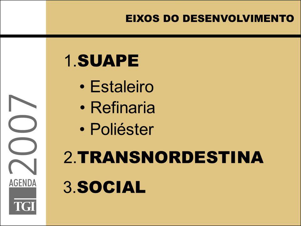 2. TRANSNORDESTINA 3. SOCIAL 1. SUAPE Estaleiro Refinaria Poliéster EIXOS DO DESENVOLVIMENTO