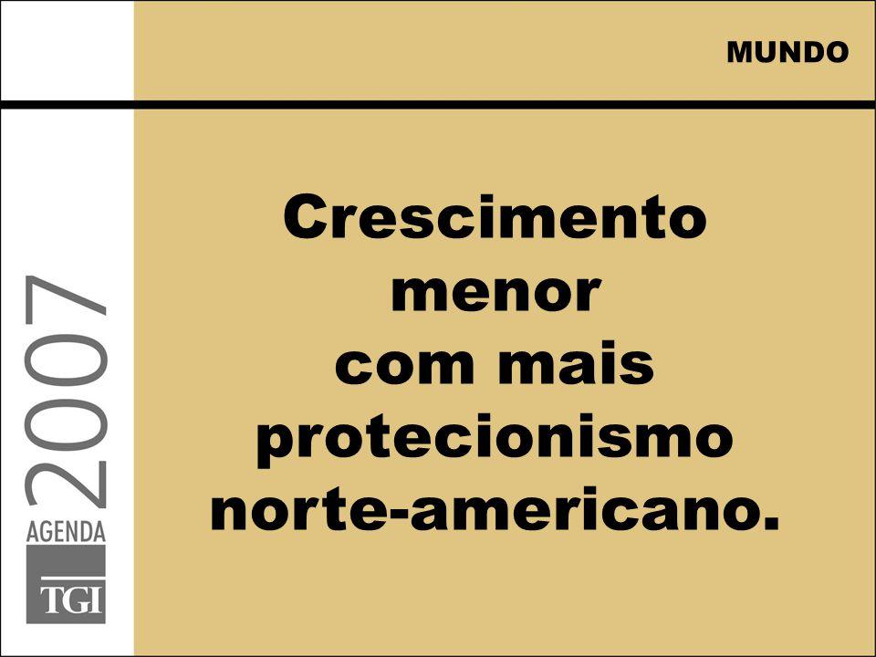 Crescimento menor com mais protecionismo norte-americano. MUNDO