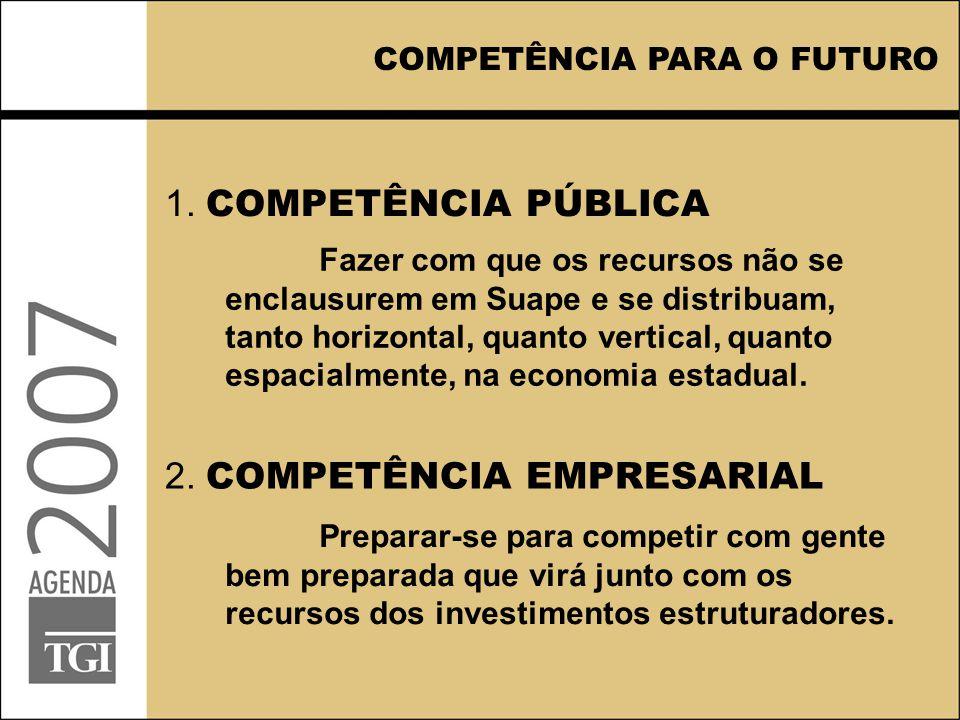 2. COMPETÊNCIA EMPRESARIAL 1. COMPETÊNCIA PÚBLICA Fazer com que os recursos não se enclausurem em Suape e se distribuam, tanto horizontal, quanto vert