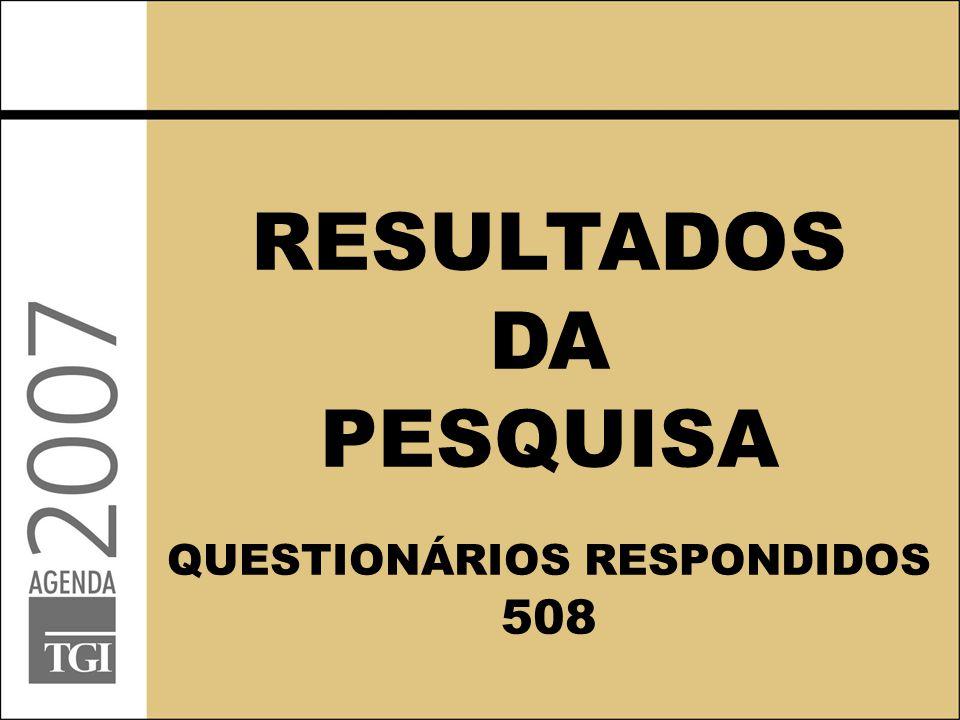 RESULTADOS DA PESQUISA QUESTIONÁRIOS RESPONDIDOS 508