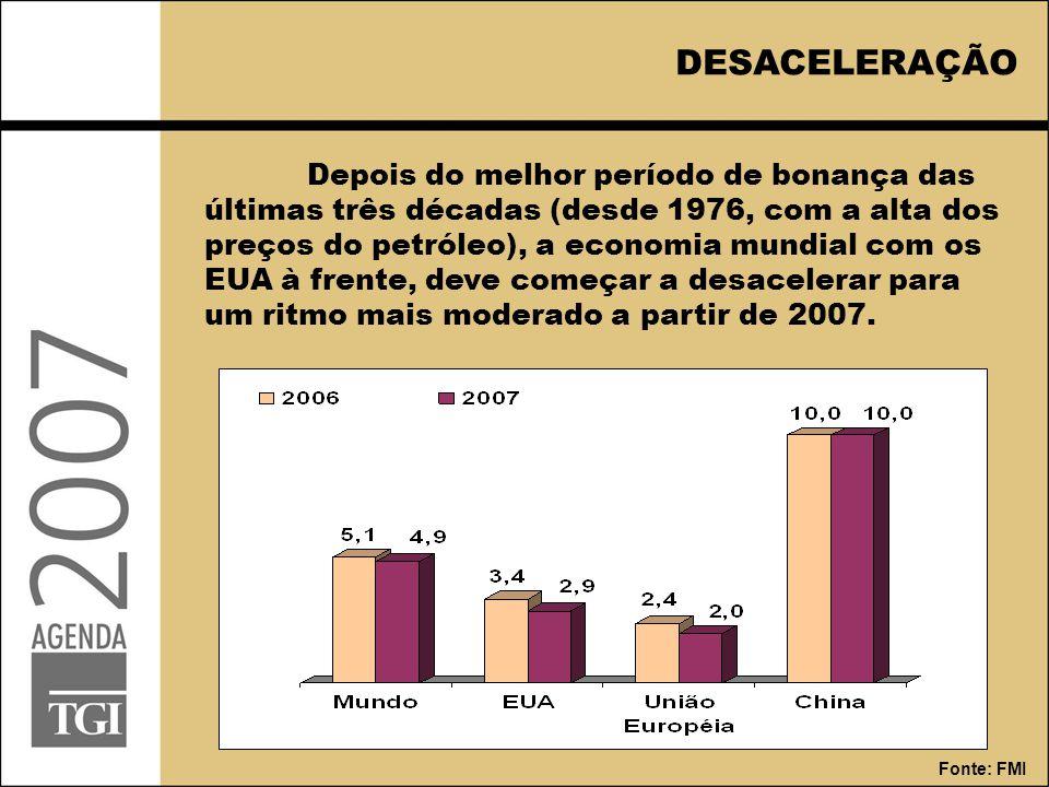DESACELERAÇÃO Depois do melhor período de bonança das últimas três décadas (desde 1976, com a alta dos preços do petróleo), a economia mundial com os EUA à frente, deve começar a desacelerar para um ritmo mais moderado a partir de 2007.