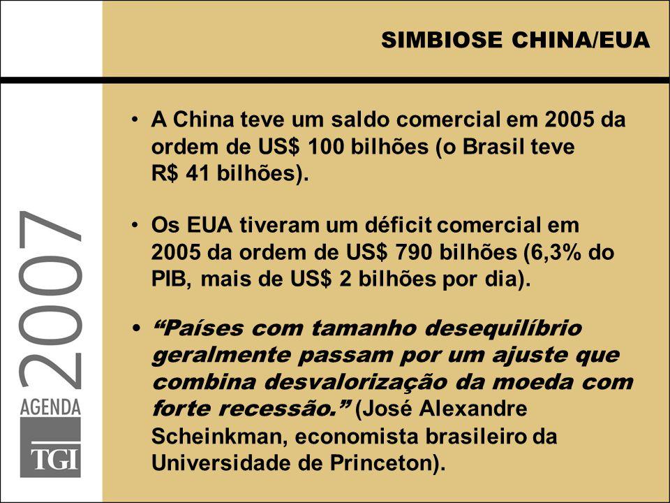 """SIMBIOSE CHINA/EUA A China teve um saldo comercial em 2005 da ordem de US$ 100 bilhões (o Brasil teve R$ 41 bilhões). """"Países com tamanho desequilíbri"""