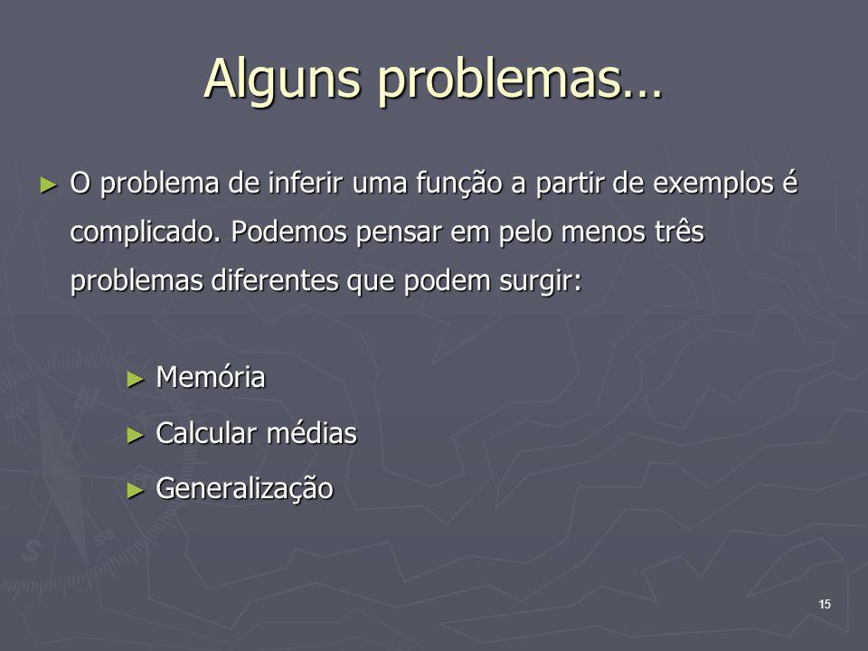 15 Alguns problemas… ► O problema de inferir uma função a partir de exemplos é complicado.