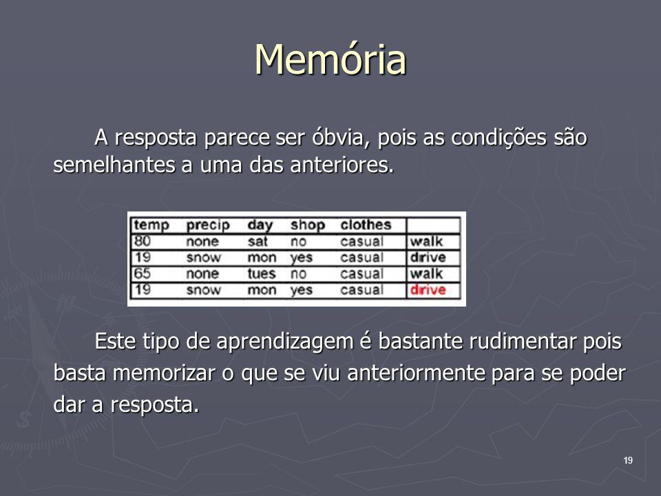 19 Memória A resposta parece ser óbvia, pois as condições são semelhantes a uma das anteriores.