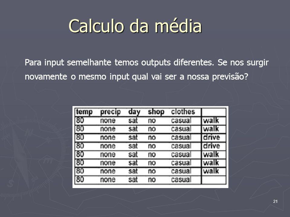21 Calculo da média Para input semelhante temos outputs diferentes.