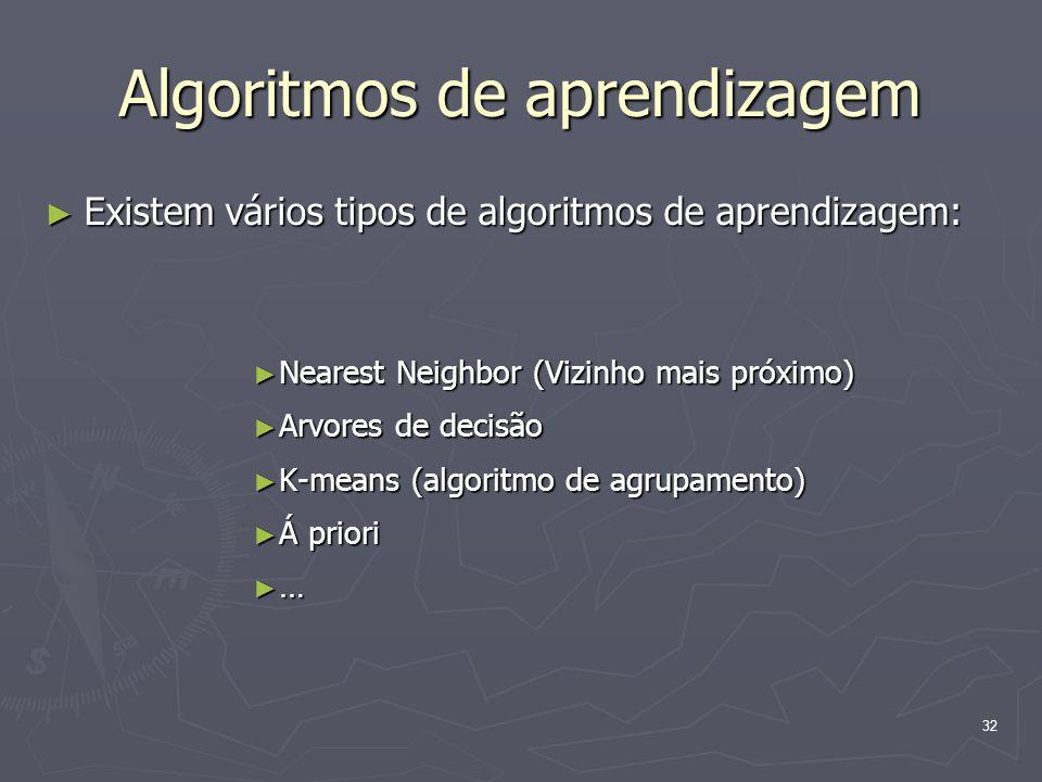 32 Algoritmos de aprendizagem ► Existem vários tipos de algoritmos de aprendizagem: ► Nearest Neighbor (Vizinho mais próximo) ► Arvores de decisão ► K-means (algoritmo de agrupamento) ► Á priori ► …