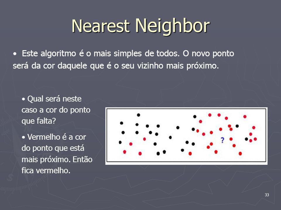 33 Nearest Neighbor Qual será neste caso a cor do ponto que falta.