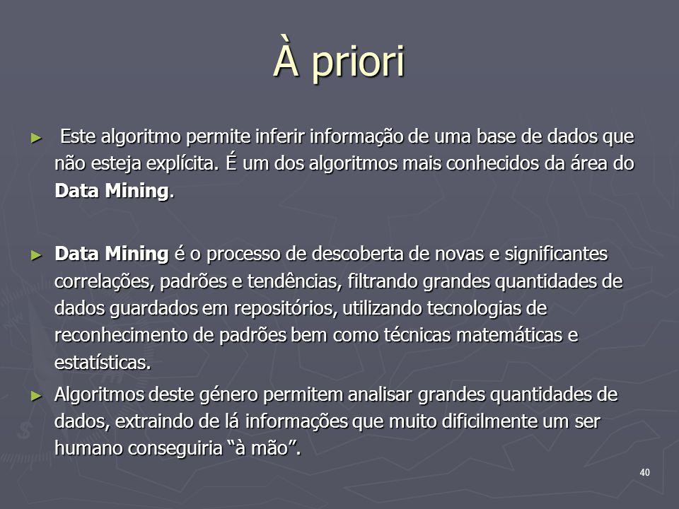 40 À priori ► Este algoritmo permite inferir informação de uma base de dados que não esteja explícita.
