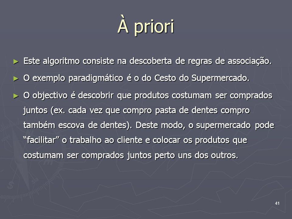 41 À priori ► Este algoritmo consiste na descoberta de regras de associação.