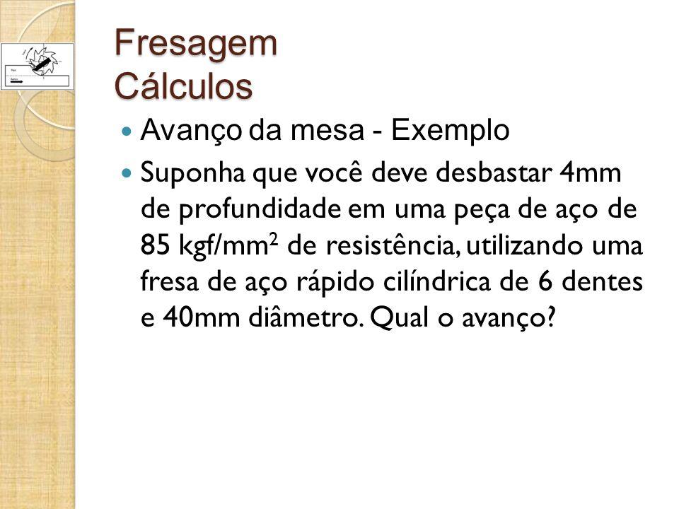 Fresagem Cálculos Avanço da mesa - Exemplo Suponha que você deve desbastar 4mm de profundidade em uma peça de aço de 85 kgf/mm 2 de resistência, utilizando uma fresa de aço rápido cilíndrica de 6 dentes e 40mm diâmetro.