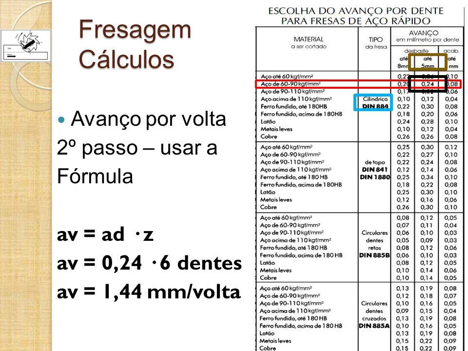 Fresagem Cálculos Avanço por volta 2º passo – usar a Fórmula av = ad · z av = 0,24 · 6 dentes av = 1,44 mm/volta