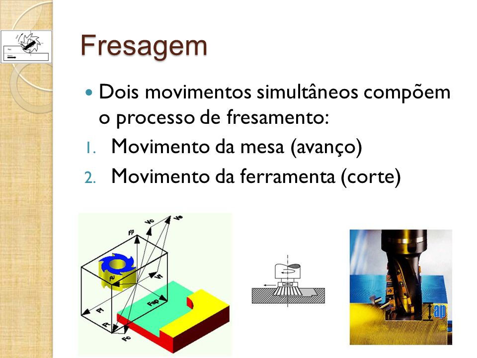 Fresagem – Cálculos Velocidade de corte Velocidade angular, Rotação Velocidade de Avanço da mesa Número de passadas de corte